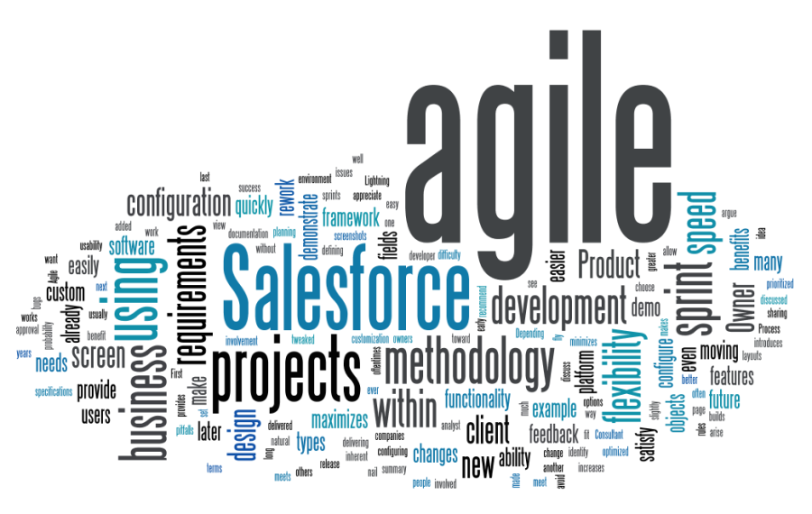 agile-salesforce-wordcloud