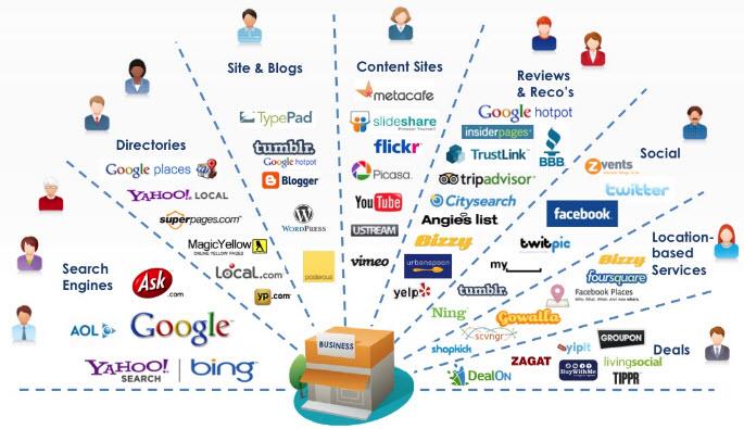 Internet-Marketing-Strategy.jpg