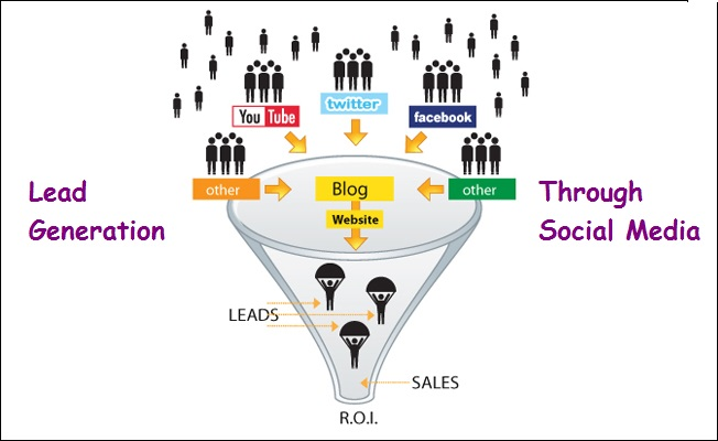 lead-generation-using-social-media